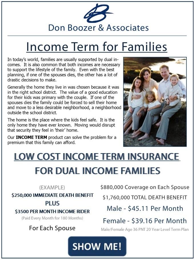Income Term 3.0418R