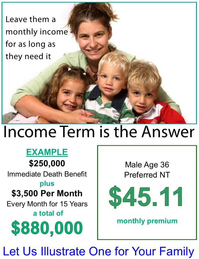 Income Term 4.0919R